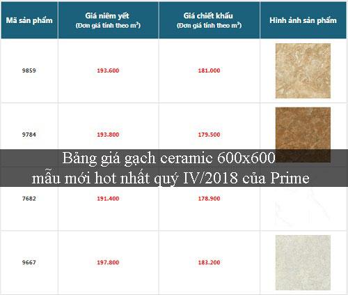 Bảng giá gạch ceramic 600×600 Mẫu mới – Hot nhất 2018 nên tham khảo