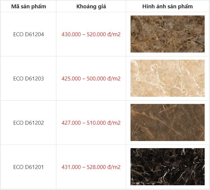 báo giá gạch giả đá 60x120 viglacera