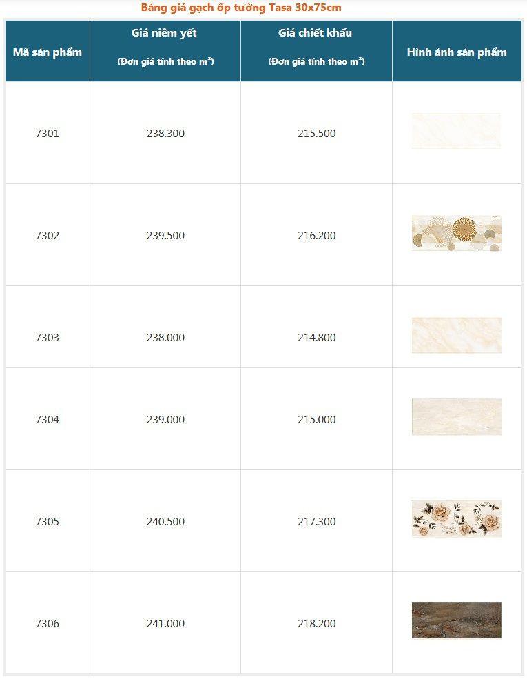 Bảng giá gạch ốp tường 30x45