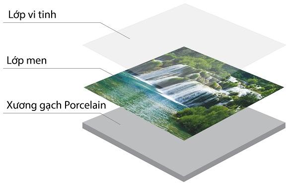 Giá gạch 3D Trung Quốc phụ thuộc nhiều vào chất liệu và kích thước