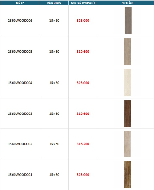 gạch giả gỗ 15x60 giá bao nhiêu 2