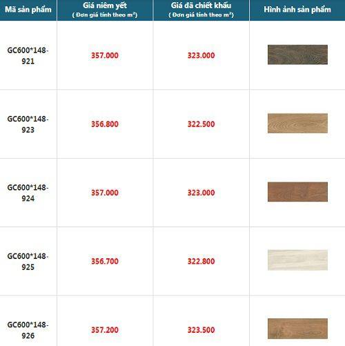 gạch giả gỗ 15x60 giá bao nhiêu 4