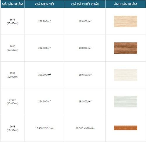 gạch giả gỗ giá bao nhiêu tiền