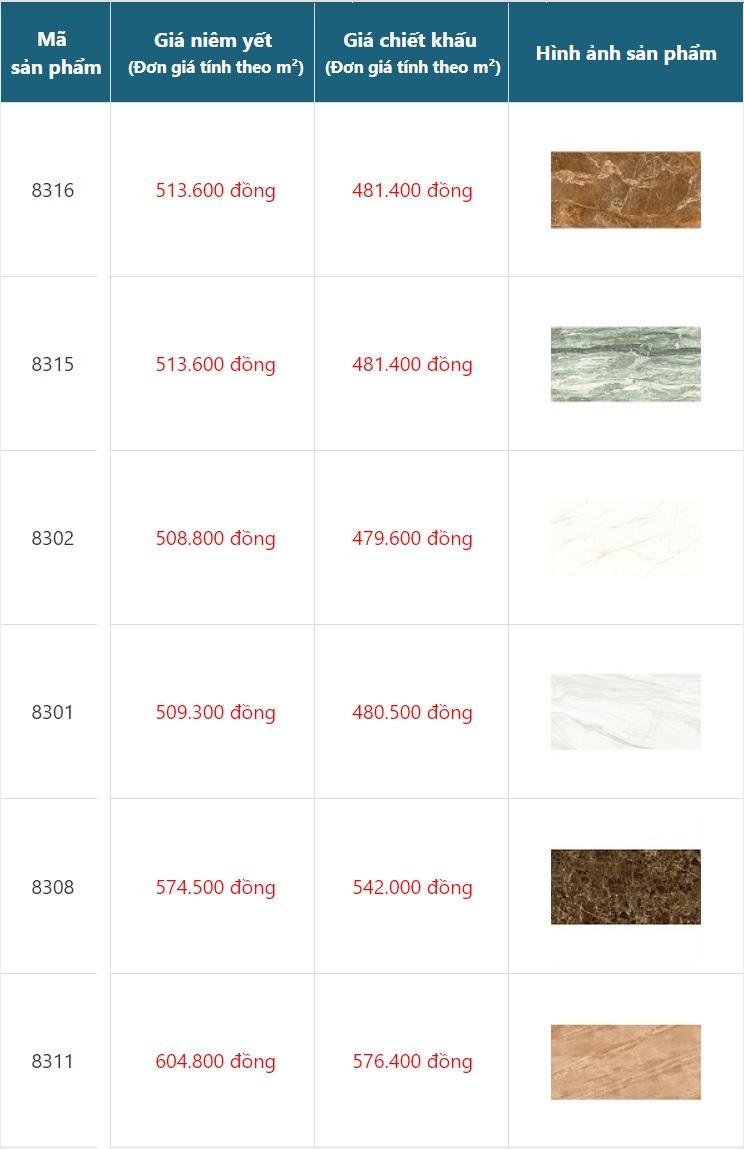 giá gạch giả đá 60x120 prime