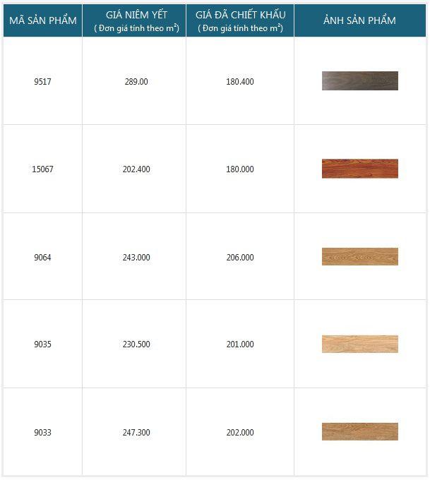 Giá gạch giả gỗ 15x60 bao nhiêu tiền