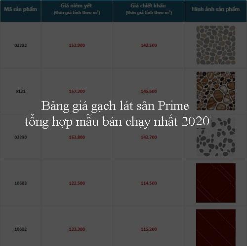 Bảng giá gạch lát sân 30×30, 40×40, 50×50,… Đẹp nhất 2021