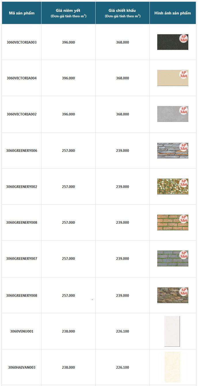 bảng giá gạch ốp tường 30x60