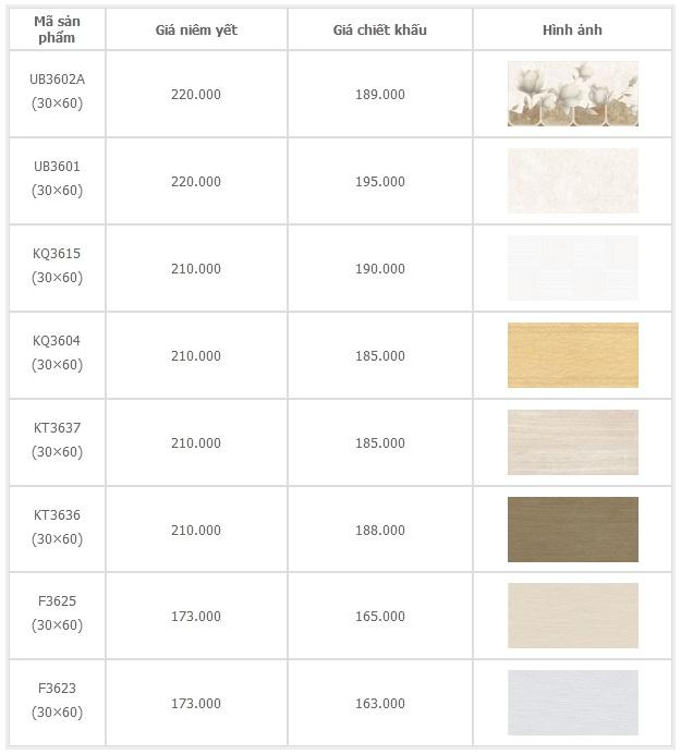 Giá gạch ốp tường 30x60